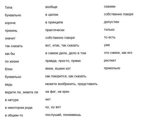 Список паразитов